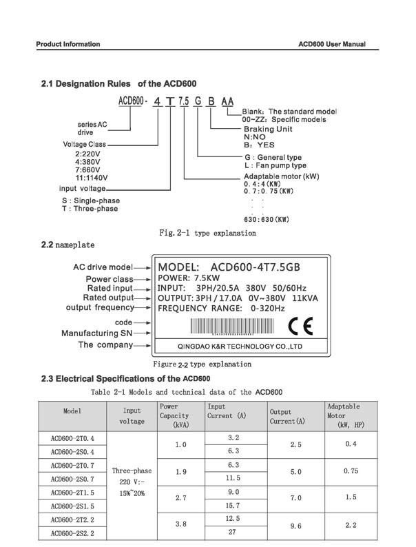 ACD600_inverter_instruction-16.jpg