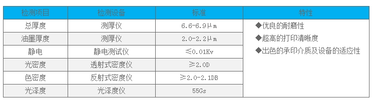 增强型蜡基碳带