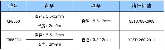 crb600h盘条冷轧螺纹钢