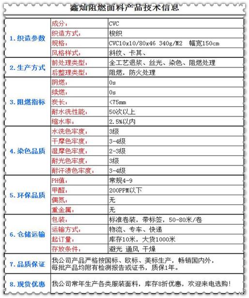 CVC10x10_80x46阻燃纱卡技术参数_副本.jpg