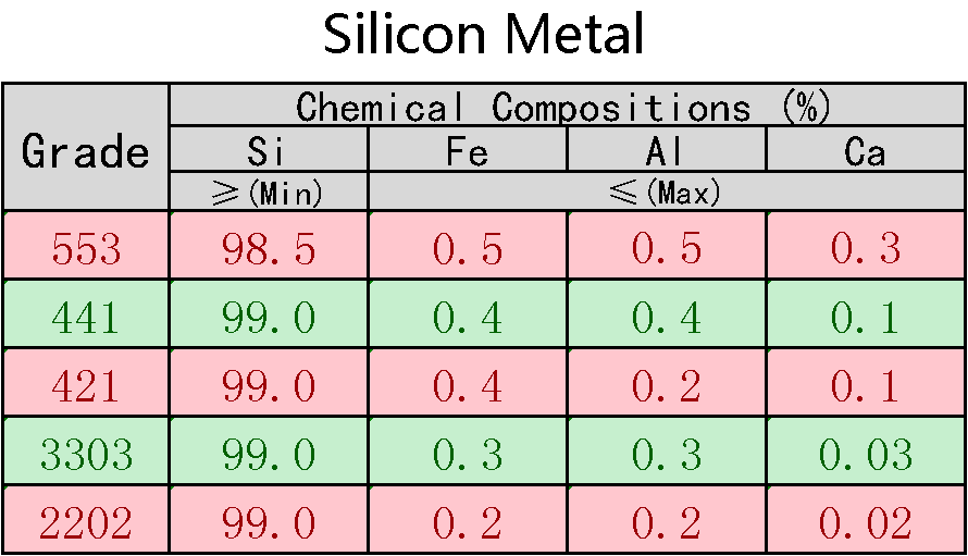 Silicon_Metal_grade.png