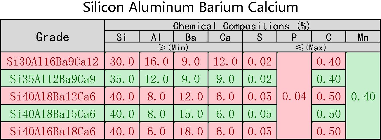 Silicon_Aluminum_Barium_Calcium