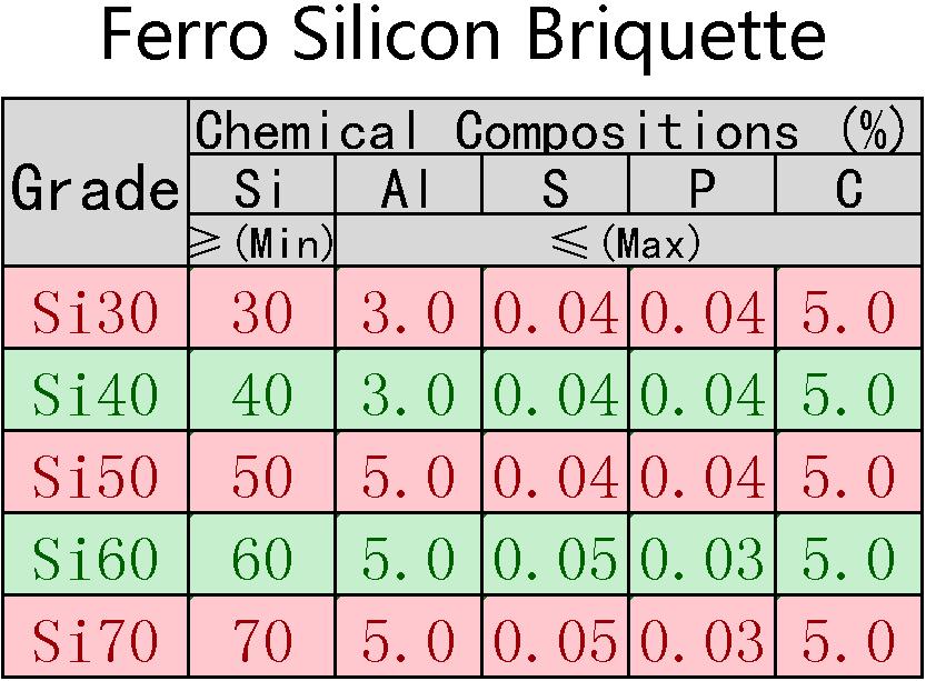 Ferro_Silicon_Briquette