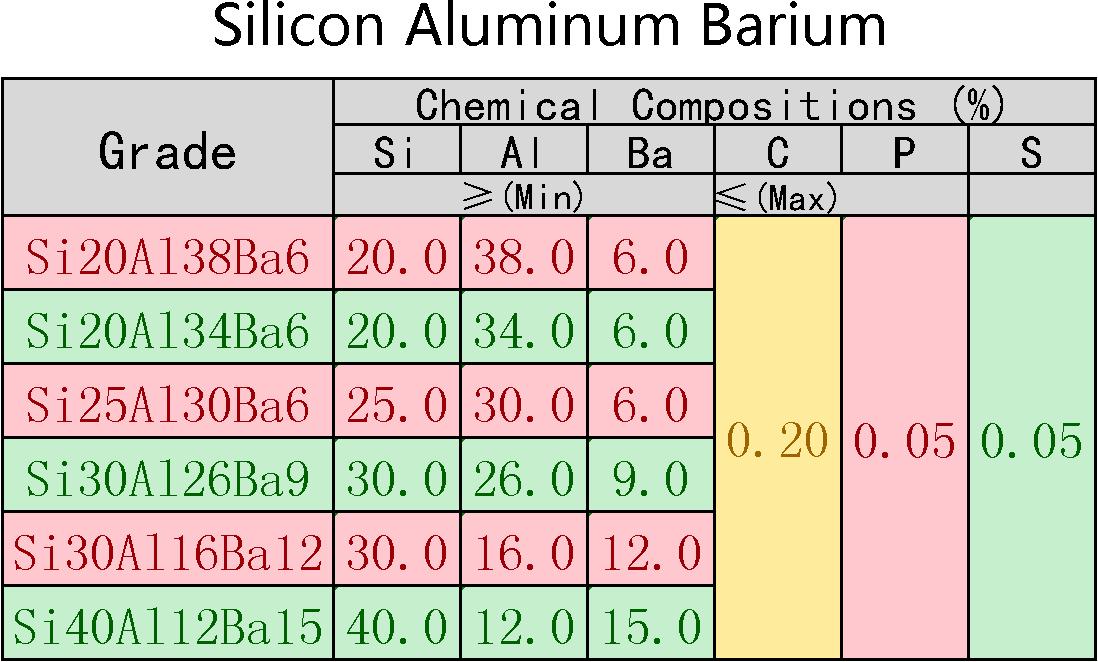 Silicon_Aluminum_Barium