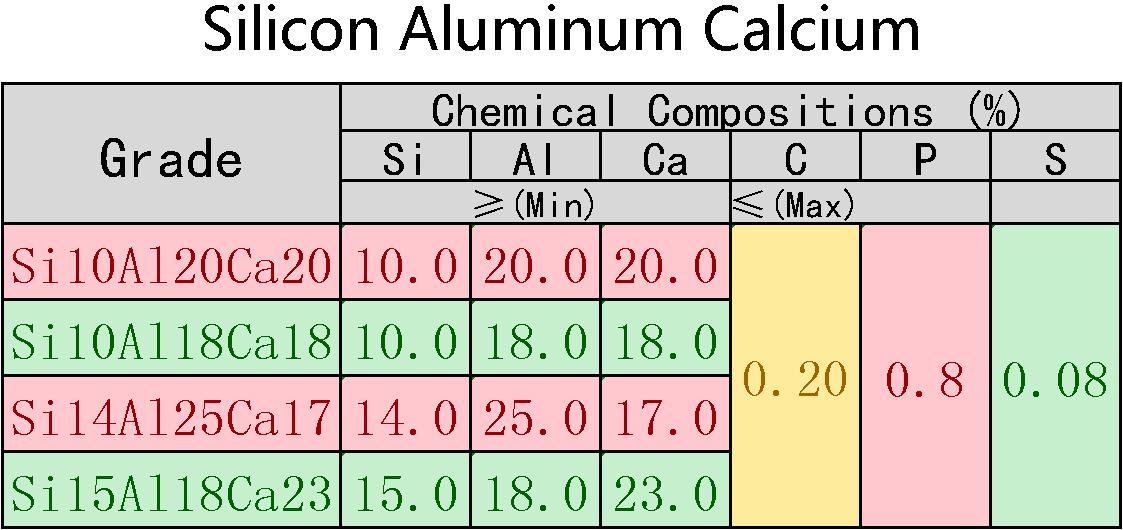 Silicon_Aluminum_Calcium