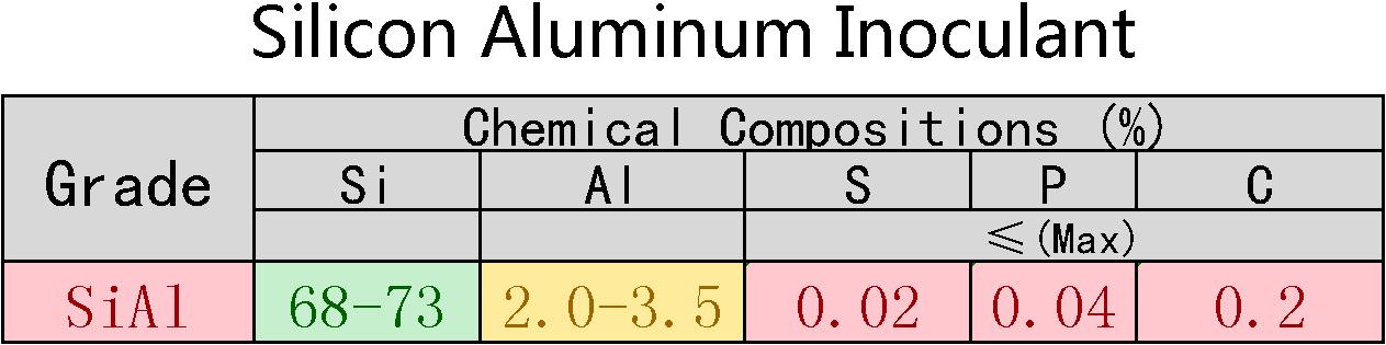 Ferro_Silicon_Aluminum_Inoculant