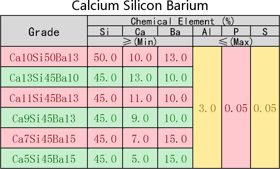 Silicon_Barium_Calcium