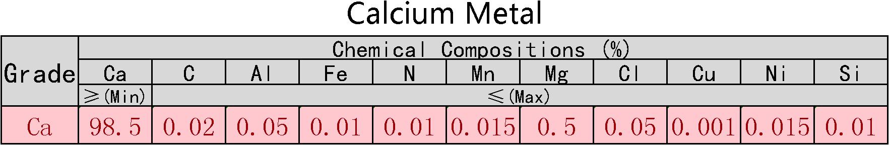 Calcium_Metal