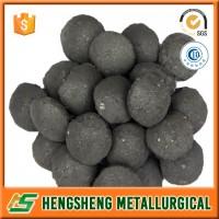 Ferro Silicon Briquettes