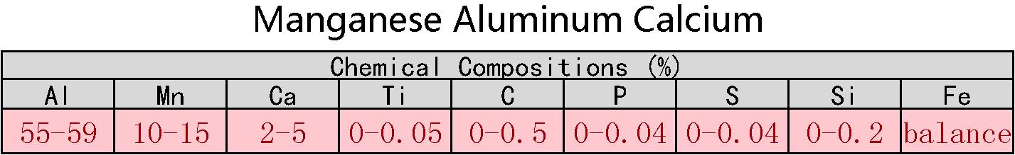Aluminum_Manganese_Calcium