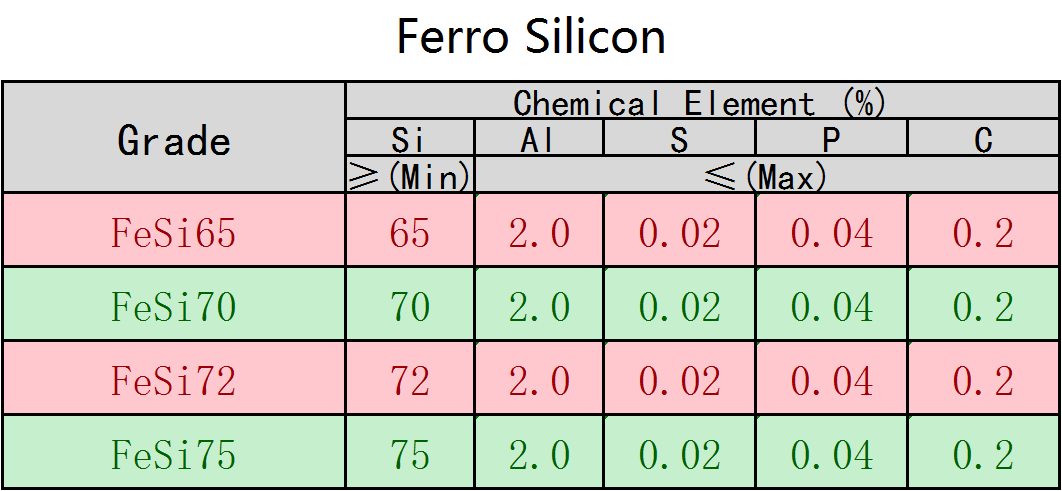 Ferro_Silico