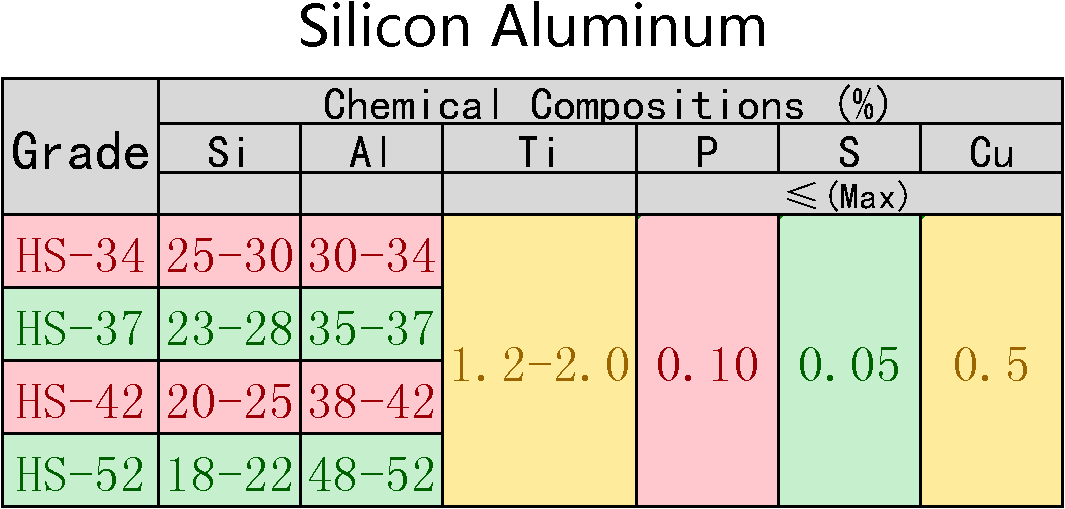 Silicon_Aluminum.png