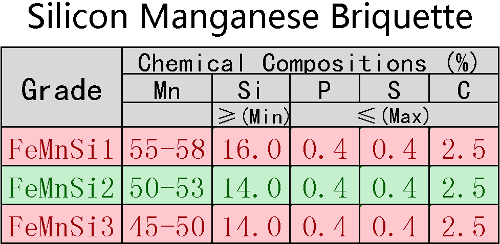 Silicon_Manganese_Briquette