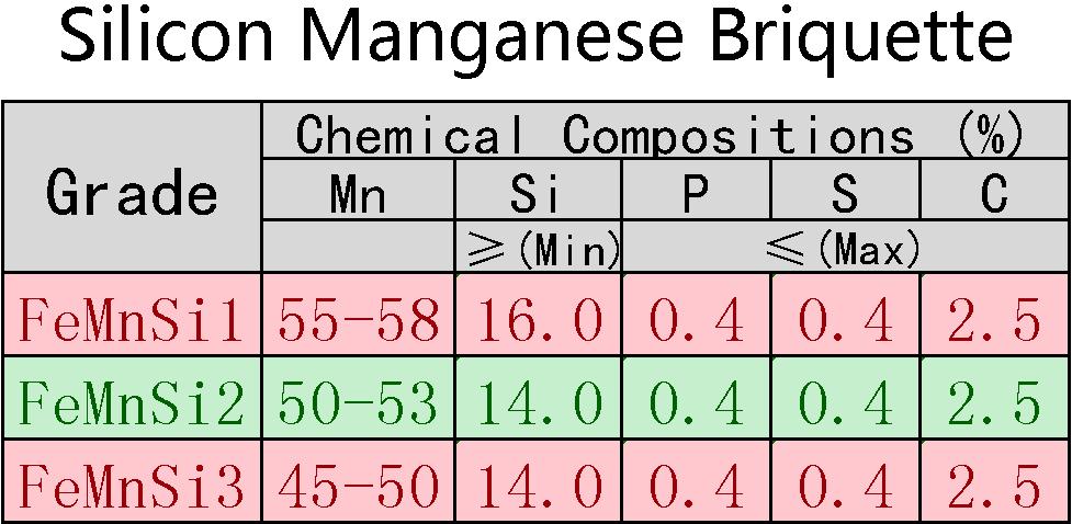 Silicon_Manganese_Briquette