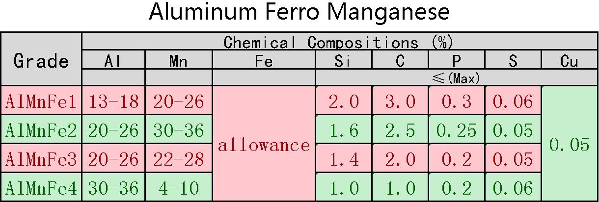 Aluminum_Manganese_Alloy