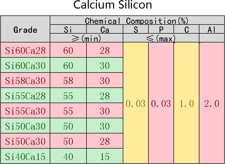 Calcium_Silicon
