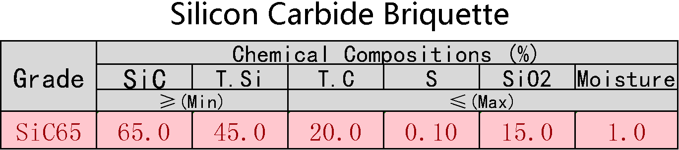 Silicon_Carbide_Briquette