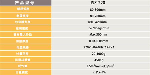 JSZ-220参数表格.jpg