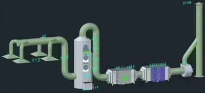 废气治理工程