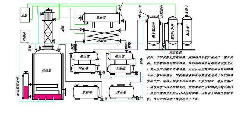 萃取设备结构图.jpg