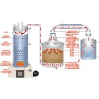 家庭型鍋爐蒸汽式釀酒設備