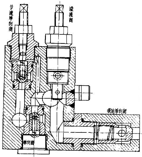 阀块结构图