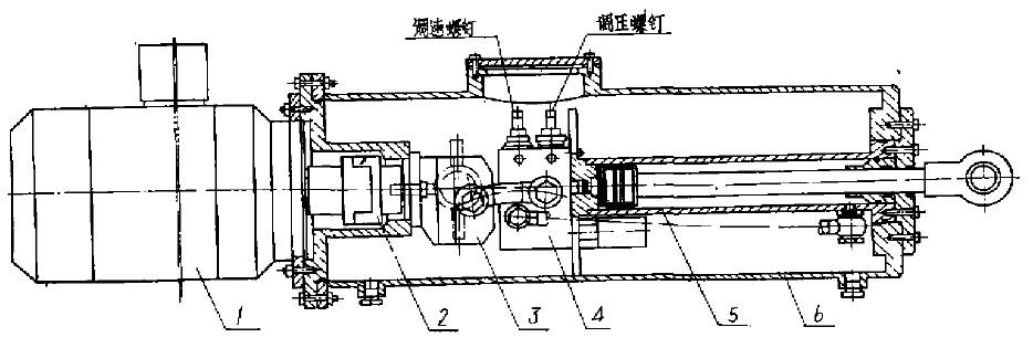电力液压推动器的结构图