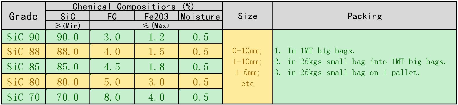 Metallurgical_grade_Silicon_Carbide.png
