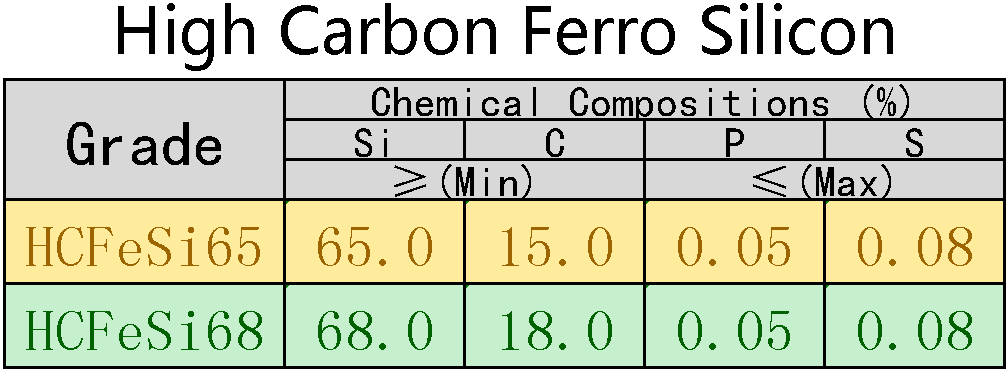 High_Carbon_Ferro_Silicon.png