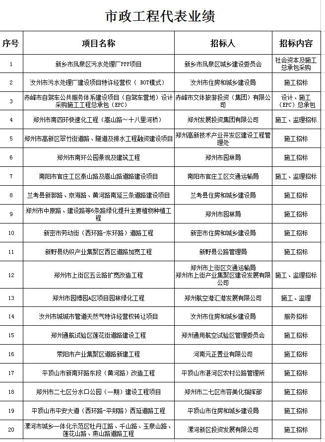 市政工程代表业绩