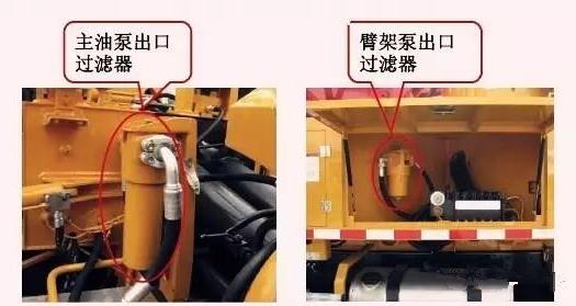 混凝土泵车液压油的更换