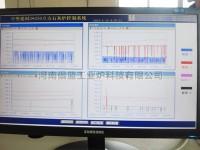 工藝流程曆史記錄