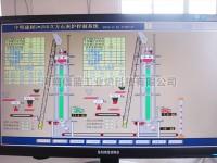 陽春市中堅建材電氣自動化界面