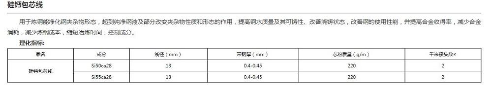 硅钙线(厂家,生产厂家,供应商,批发)