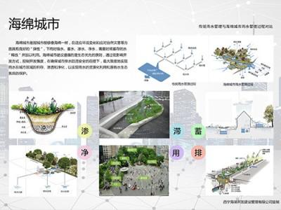 西宁:开发海绵城市
