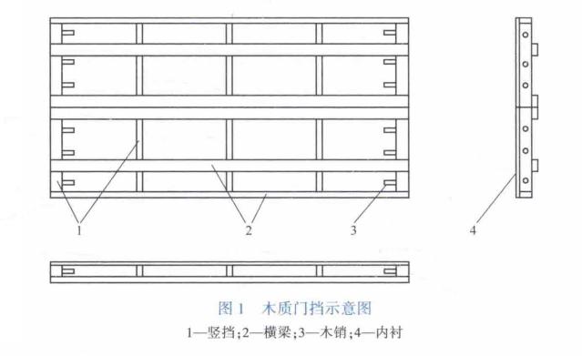 图1 木质门档示意图