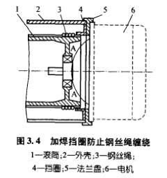 加焊挡圈防止钢丝绳缠绕