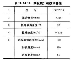 表11.14-12 刮板提升机技术特性