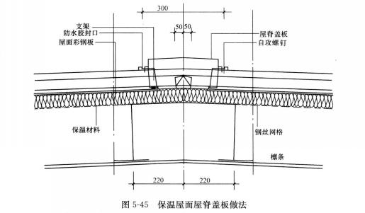 图5-45 保温屋面屋脊盖板做法