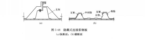 图5-48_隐藏式连接彩钢板