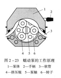 图3-23 蠕动泵的工作原理