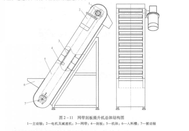 图2-11 网带刮板提升机总体结构图