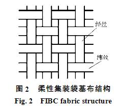 柔性集装袋的基布结构