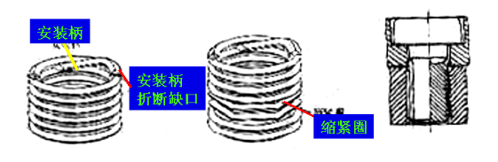 锁紧型钢丝螺套安装图