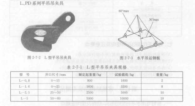 L型平吊吊夹具规格