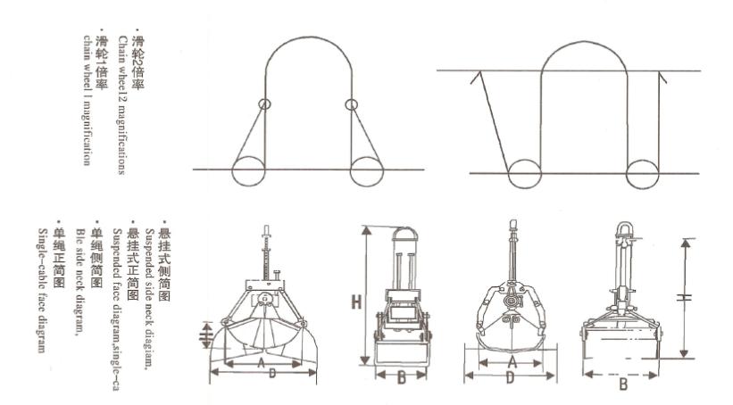 单绳悬挂抓斗结构图