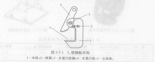 L型钢板吊钩