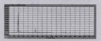 频域自功率谱图