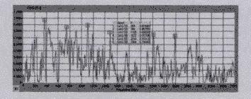 振动与噪声相关性分析