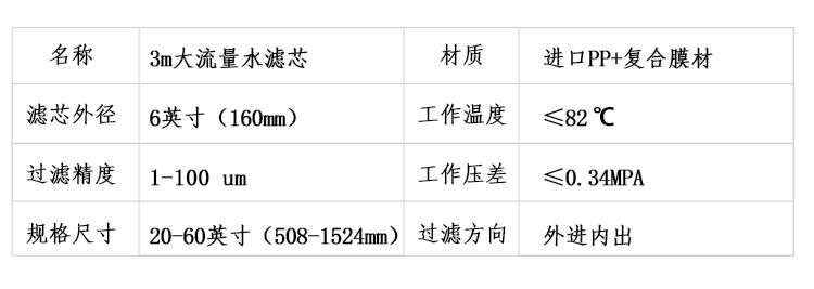 7产品参数.jpg